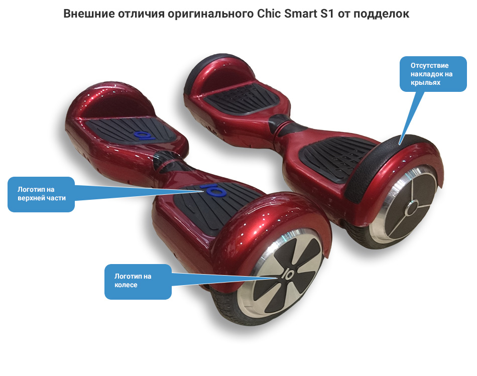 гироскутер smart balance pro 10 цена